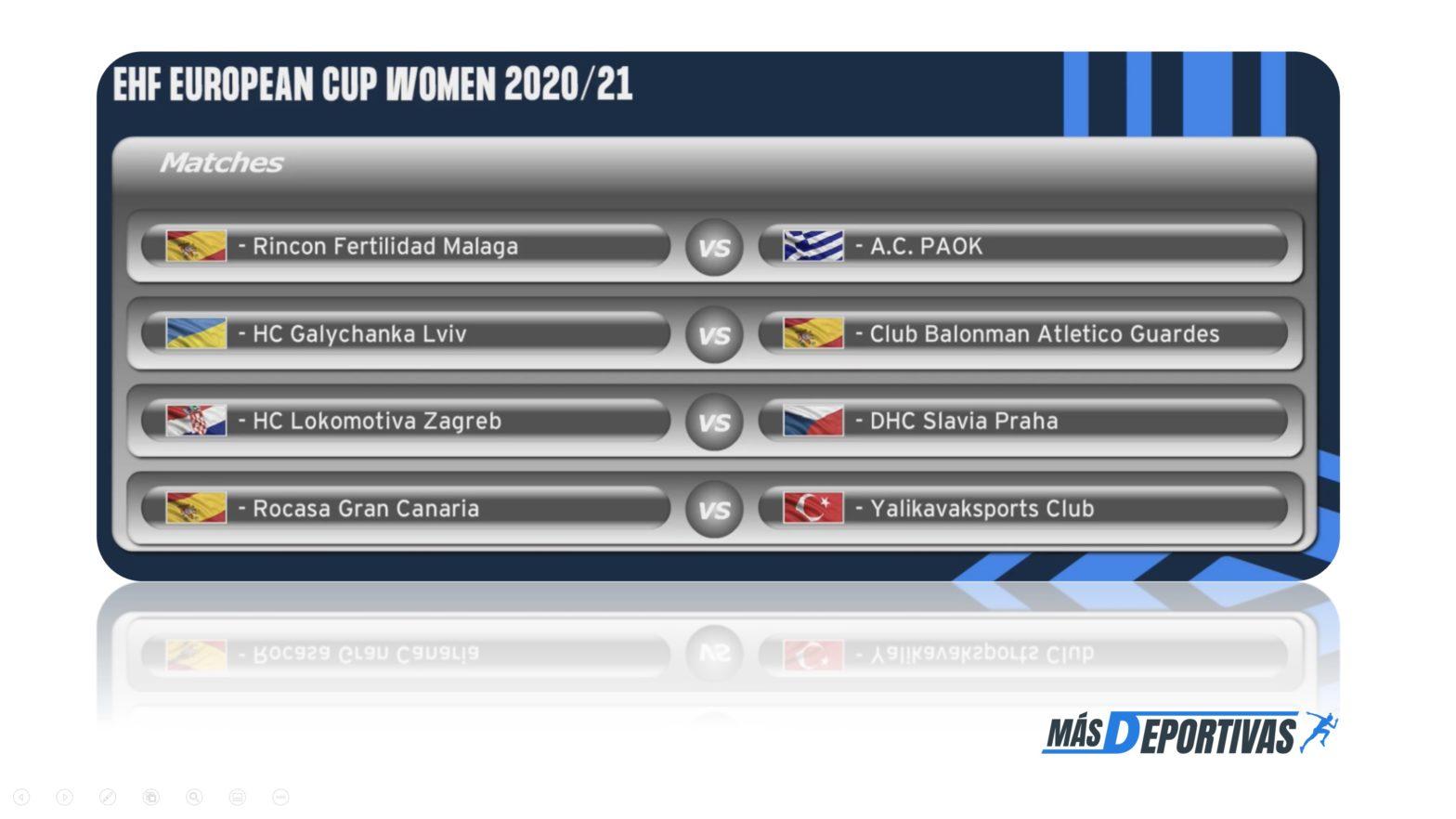 Fechas claves del EHF European Cup